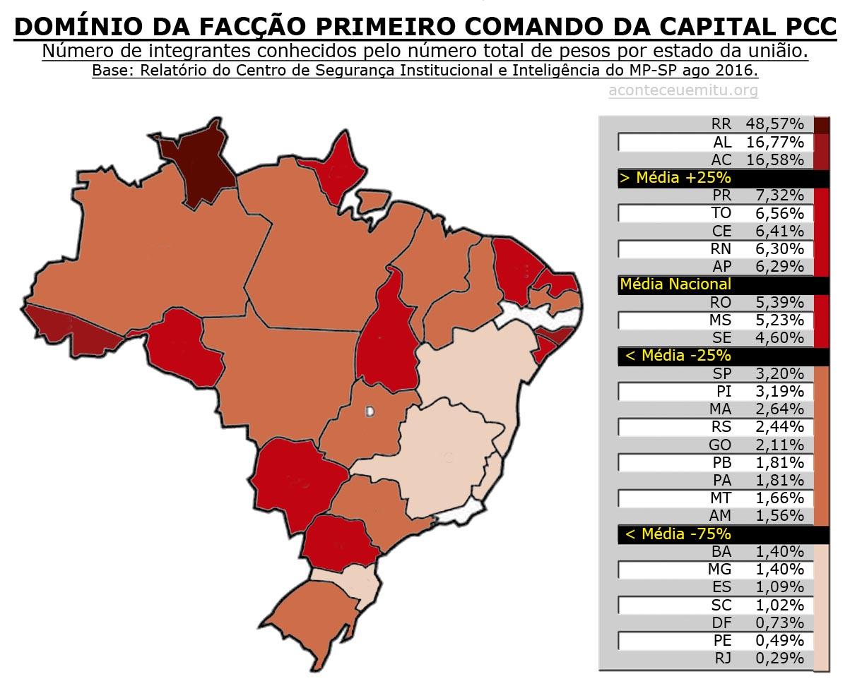 Domínio da facção PCC 1533 nos presídios brasileiros MP-SP