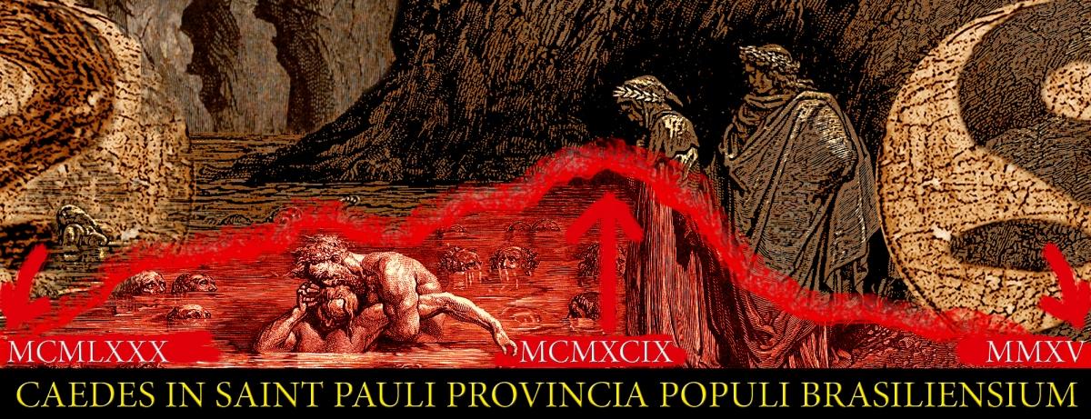 PCC não derrubou a taxa de homicídio em SãoPaulo