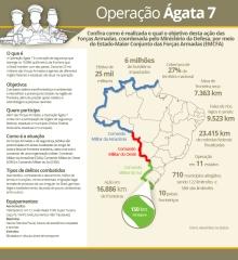 infografico-AGATA-7