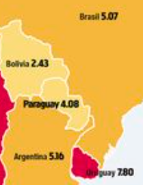 Índice de Capacidade de Combate à Corrupção na Tríplice Fronteira